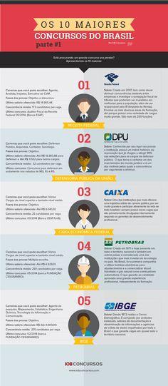 os 10 maiores concursos públicos do Brasil