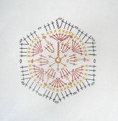African flower crochet pattern