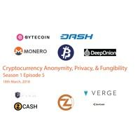 Cryptocurrency Anonymity, Privacy, & Fungibility by Security, Privacy, Risk, Crypto, & Fintech on SoundCloud