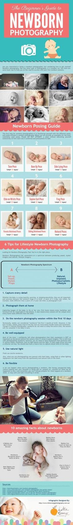 If you're new to photography, check out this infographic for newborn photography. If you're new to photography, check out this infographic for newborn photography ideas, the beginner's guide t Foto Newborn, Newborn Posing, Newborn Shoot, Lifestyle Newborn Photography, Children Photography, Photography Ideas, Infant Photography, Digital Photography, Photography Magazine