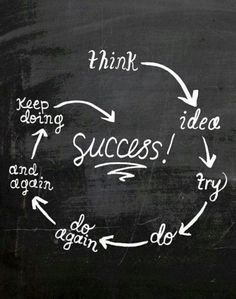 The Route to #Success. Never give up! You learn from Failure! www.we.cards/dl #FridayFeeling #quotes #quoteoftheday #motivation #inspiration #lifehacks #lifegoals #goals #wecards