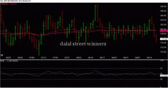 mcx natural gas positional tips 18 sep 2015