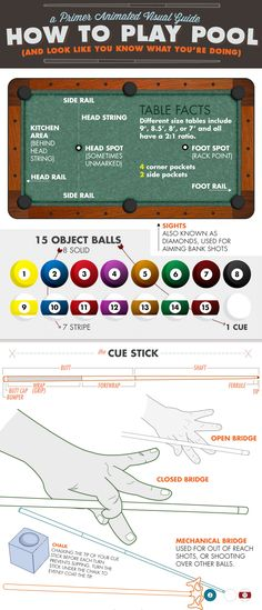 26 Fashion Rules You Should Break Immediately How to Play Pool (And Look Like You Know What You're Doing): An Animated Visual Guide Pool Table Games, Pool Table Room, Bar Games, Pool Tables, Game Tables, Billiards Game, Pool Cues, Rack, Billiard Room