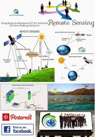remote sensing image fusion a practical guide 1st edition pdf