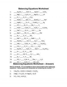 Homework Help Balancing Chemical Equations Html Homework Help For Balancing Chemical Equations