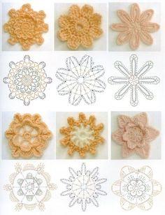 Tendências 2012 - Crochet: looks e vestidos de arrasar, veja gráficos com…