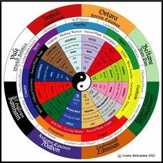 Linda Robinson: 2011 Wheel Comes Full Circle