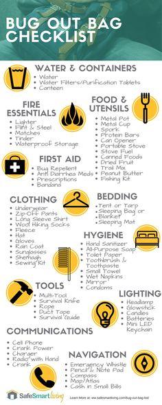Bug Out Bag Checklist …