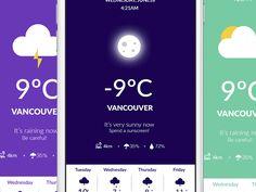 Weather UI by Ohmyfunsite