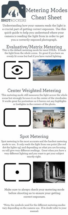 25 Most Useful Photography Cheat Sheets – Part2 (via 121clicks.com)