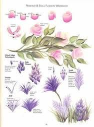 donna dewberry free patterns - Google Search
