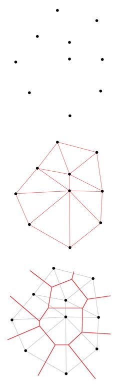 Voronoi diagram concept