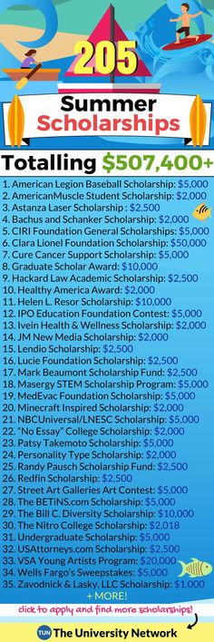 Here is a selected list of Summer Scholarships. Here is a selected list of Summer Scholarships. School Scholarship, Student Scholarships, College Students, Student Loans, College Life Hacks, College Tips, College Loans, College Checklist, College Club