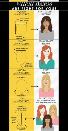 Flequillo: ¿Cual te queda mejor? | Cuidar de tu belleza es facilisimo.com