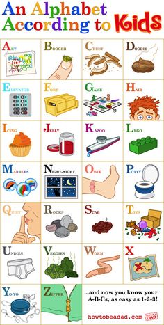 Some of the things chosen to represent the alphabet can be a little random and a lot a bit irrelevant. BUT not this graphic!  #diagram #funny #kids