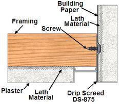 C. Drip Screed   Flannery, Inc.