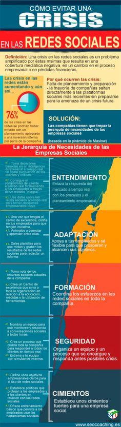 Cómo evitar una crisis en las redes sociales Infografía en español. #CommunityManager