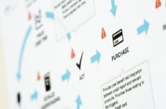 Glimpse at a beautifully designed journey map