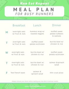 Meal Prep for Busy Runners - Run Eat Repeat A week of meal planning for runners. Breakfast lunch and dinner ideas for runners. You don't need to be training for a half marathon, marathon, or to need this plan. All bodies require healthy Runners Diet Plan, Runners Food, Nutrition For Runners, Foods For Runners, Smart Nutrition, Proper Nutrition, Nutrition Plans, Complete Nutrition, Nutrition Classes