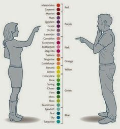 Colors how men and women see them