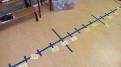 Plak een getallenlijn op de vloer. Met post-its kun je de getallen veranderen. Geef een kind een post-it en vraag waar hij geplakt moet worden. Kan ook met breuken