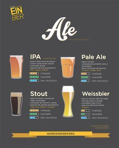 Guia básico de degustação de cerveja