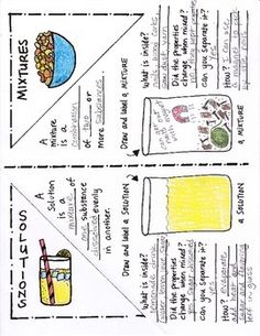 MIXTURES AND SOLUTIONS FOLDABLE BY SCIENCE DOODLES - TeachersPayTeachers.com