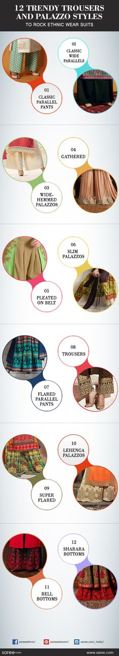 Palazzo Suits Trend – Pretty Pants that are Wardrobe Essentials
