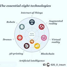 """#Repost @626_ill_ineum (@get_repost) ・・・ @whatsgig ・・・ #Infographic #DigitalMarketing #InfluencerMarketing #Influencer #Marketing #GrowthHacking #AI #SEO #smallbusiness #content #contentmarketing #social #socialexperiment #socialmediamarketing #infographics #whatsgig #DeepLearning #ML #AI #MachineLearning #ArtificialIntelligence #DataScience #Robotics #startup #news #DL #data #tech #technology"" by @stevenczyrny. #biztip #marketinglife #smtips #instagramforbusiness #smallbusinessowner…"