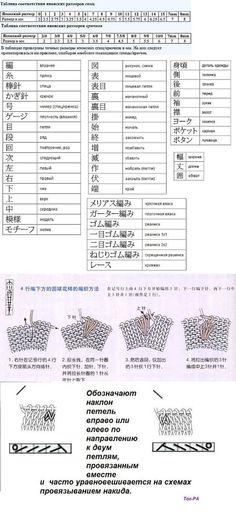 Knitting Схемы, Спицами Из
