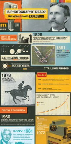 All you should have known about photography. And if the art of capturing life is really dead...