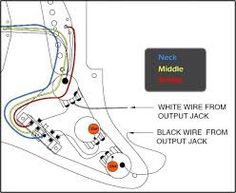 David gilmour strat wiring diagram wiring library ayurve dave gilmour deluxe pre wired stratocaster wiring kit with recessed rh pinterest co uk eric johnson strat wiring diagram fat strat wiring cheapraybanclubmaster Images