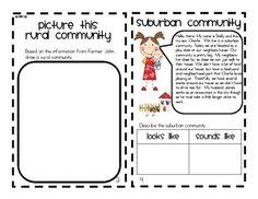 My Communities Interactive Book:  Puts a fun twist on Urban, Suburban, and Rural communities