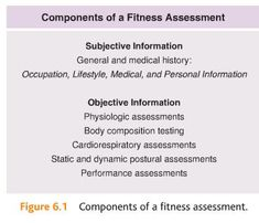 Training By Teri Nasm Ces Study Guide Chapter   Movement