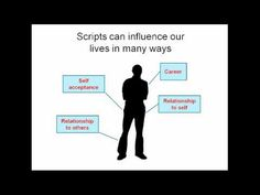 ▶ An introduction to transactional analysis (Part 2 ) - Eric Berne - YouTube