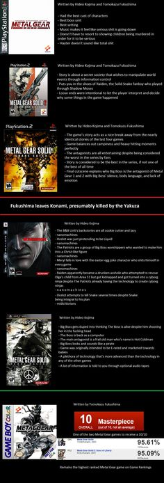 Why Metal Gear games differ so much in quality (heavy spoilers) #MetalGearSolid #mgs #MGSV #MetalGear #Konami #cosplay #PS4 #game #MGSVTPP