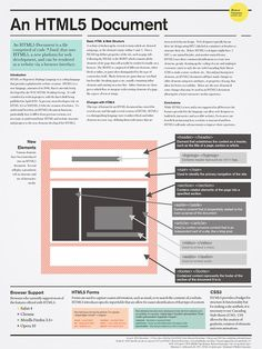 HTML5 Web Development