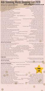 Aldi Slimming World Shopping List 2020 - Savings 4 Savvy Mums astuce recette minceur girl world world recipes world snacks Slimming Wirld, Aldi Slimming World Syns, Slimming World Healthy Extras, Slimming World Shopping List, Slimming World Speed Food, Aldi Shopping List, Slimming World Syn Values, Slimming World Diet Plan, Easy Slimming World Recipes