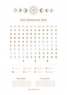 Mondkalender 2020 – Termine Neumond