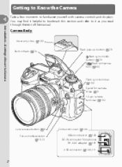 nikon d200 info on modes etc learn photography pinterest rh pinterest com nikon d200 manual download free nikon d200 manual download free