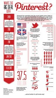Whats the bis deal with @Pinterest? #infografia #infografic