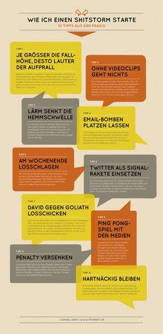 wie ich einen shitstorm starte --- www.basicthinking.de