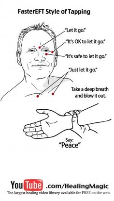 neuro emotional technique, accupressure points on wrists | FasterEFT is the New EFT (Emotionally Focused Transformations) on the ...