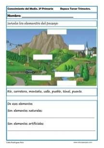 conocimiento del medio primaria 07 Owl Sewing Patterns, Social Science, Geography, Spanish, Homeschool, Teacher, Education, History, Nature