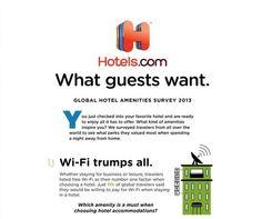 Preferred Hotel Amenity Charts