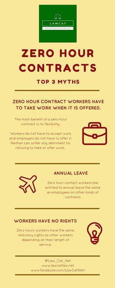 Top 3 Myths regarding Zero Hour Contracts. Find out more at www.lawcatlaw.net Flexibility, Zero, Law, Back Walkover