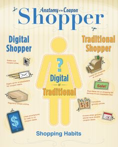This infographic compares shopping behavior of traditional shoppers and modern, digital shoppers. It also looks at the recent trends in how people buy