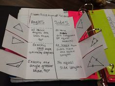 Journal Wizard - Foldable for classifying triangles.