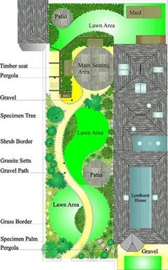 Garden Design – Get Gardening Tips Urban Garden Design, Garden Design Plans, Landscape Design Plans, Patio Design, Landscape Architecture, Diy Garden Projects, Plant Design, Garden Planning, Backyard Landscaping