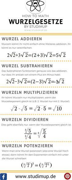 Wurzelgesetze im Mathe Spickzettel von Studimup. Einfach Mathe lernen.
